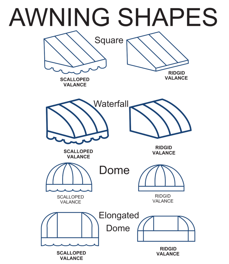 Custom Awning Shapes and Sizes